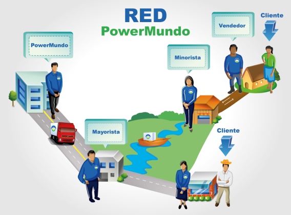 Red-PowerMundo